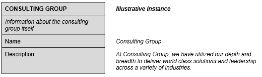 information component for Consulting Group showing attributes and sample data
