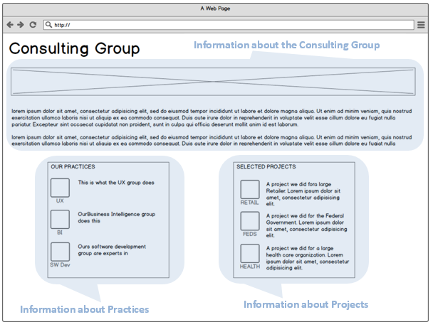wireframe for microsite landing page showing relationship to information model