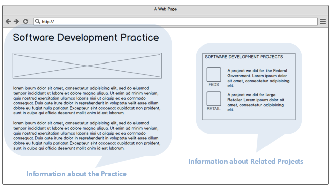 wireframe for a Practice page showing relationship to information model